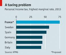 tax-in-france